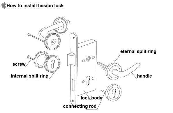 european style door lock classic zinc alloy handle lockset